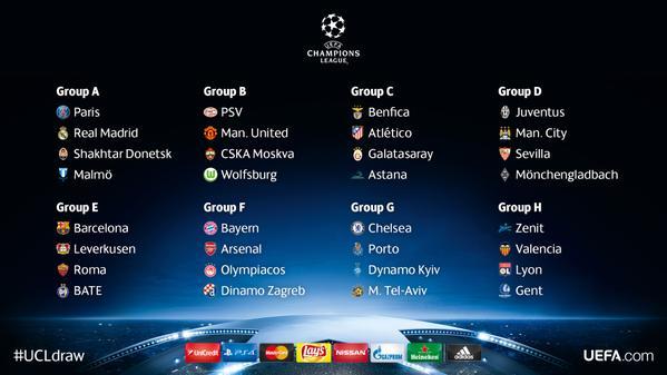 Hasil-Drawing-Liga-Champion-2015-2016