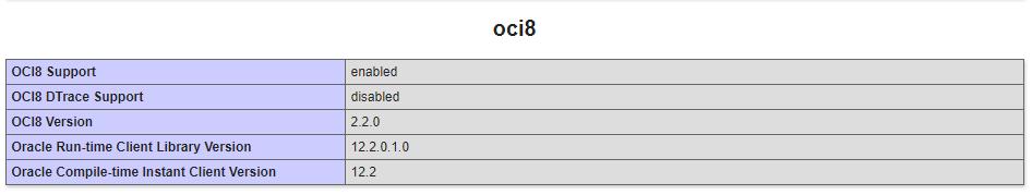 oci8-12